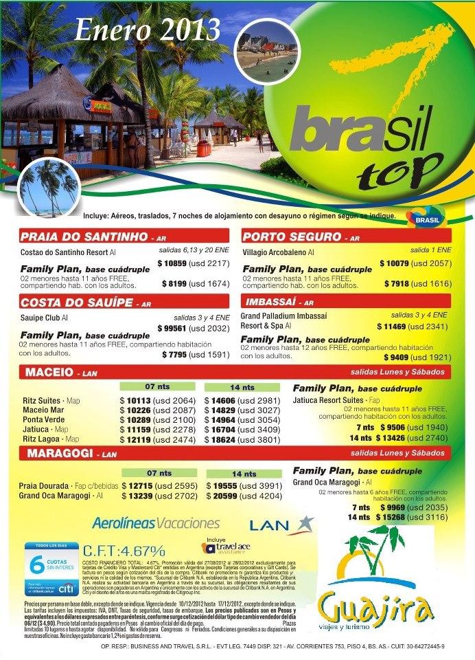 Paquetes-Brasil